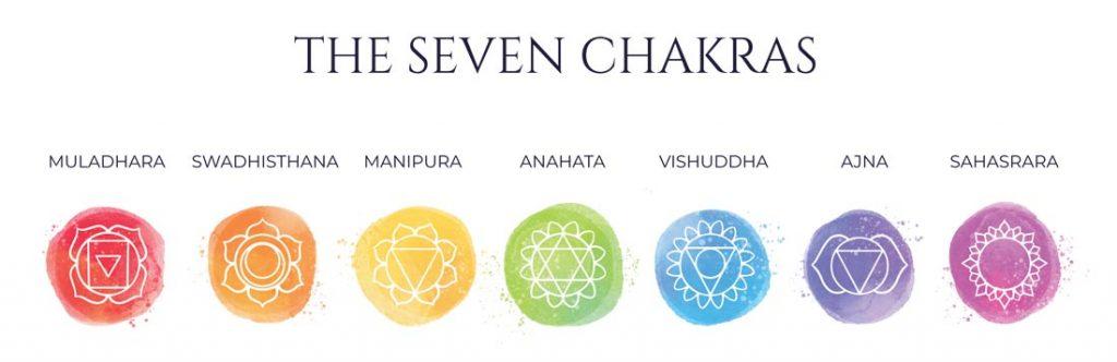 chakra's