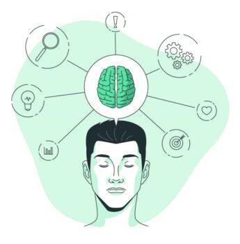 mindfulness afbeelding